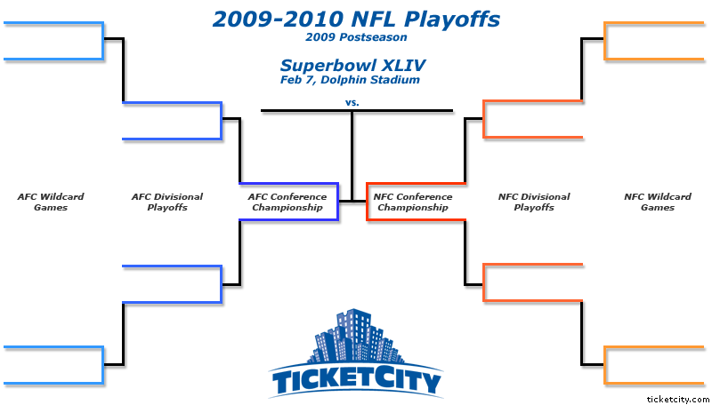 2009-2010 NFL Playoff Bracket