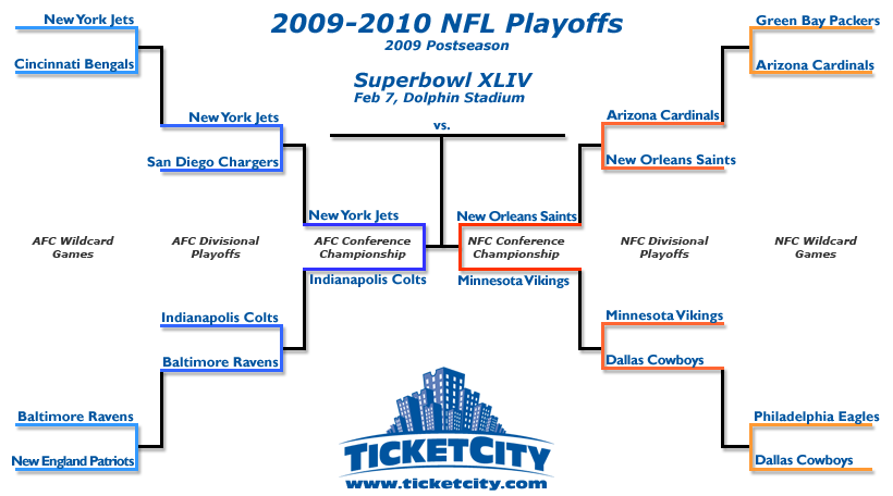 2009-10 NFL Playoff Brackets - Conference Championships