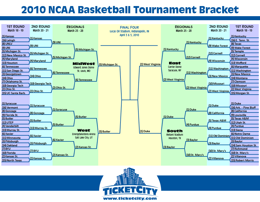 2015 Ncaa Division I Womens Basketball Tournament