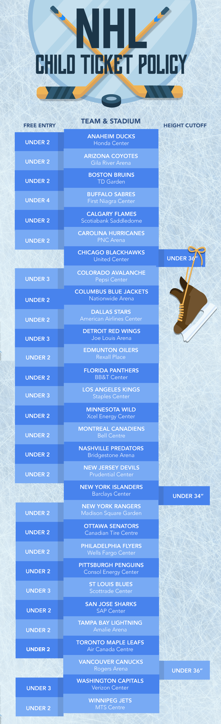 NHL Child Ticket Policy Graphic