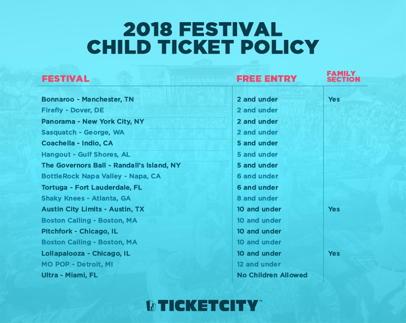 festival child ticket policies