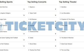 TicketCity top 100 list of events.